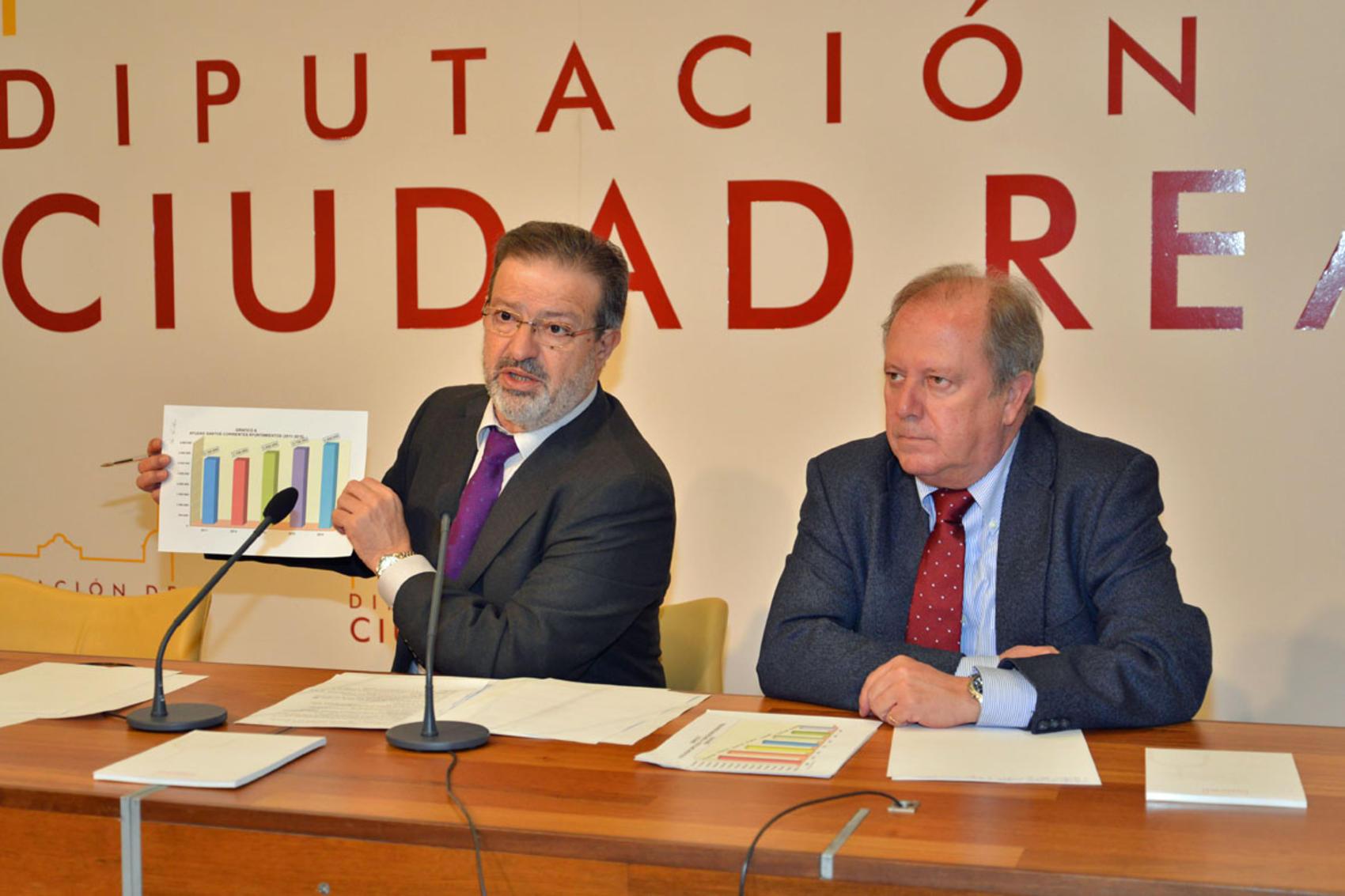 De Lara presenta unos presupuestos referencia única en empleo, solidaridad y municipalismo