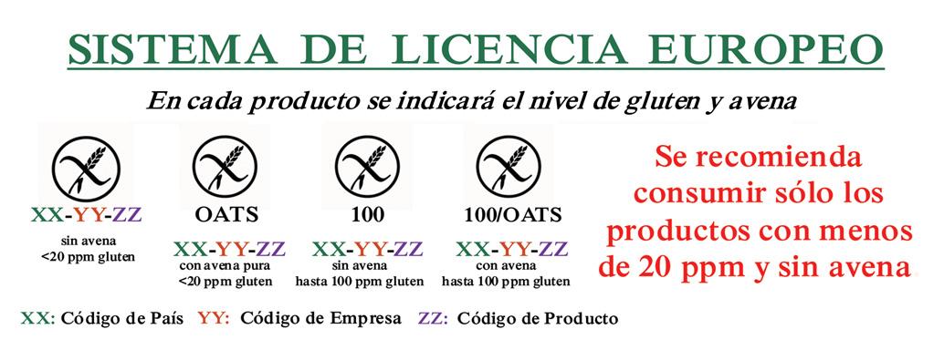 sistema de licencia europeo celiacos