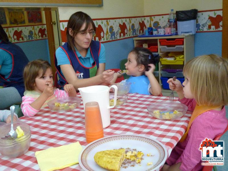 El Ayuntamiento de Miguelturra adelanta el servicio de comedor en sus dos Escuelas Infantiles