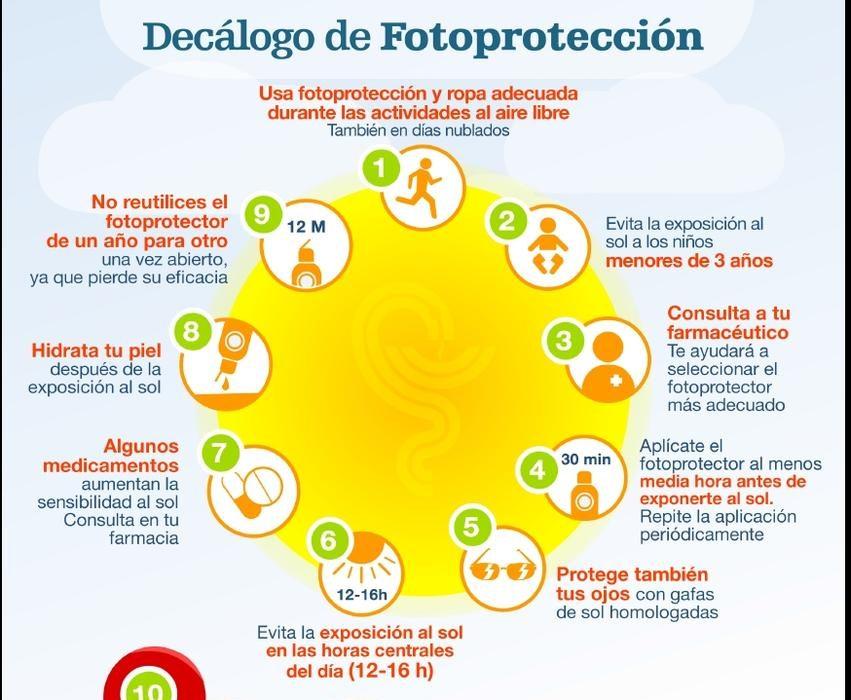 Los farmacéuticos de Castilla-La Mancha recuerdan a la población la necesidad de protegerse frente al sol