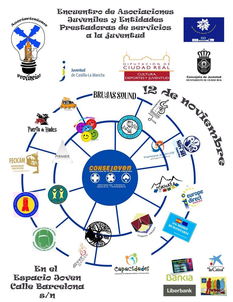 El Espacio Joven acoge este sábado el I Encuentro Provincial de Asociaciones Juveniles de Ciudad Real