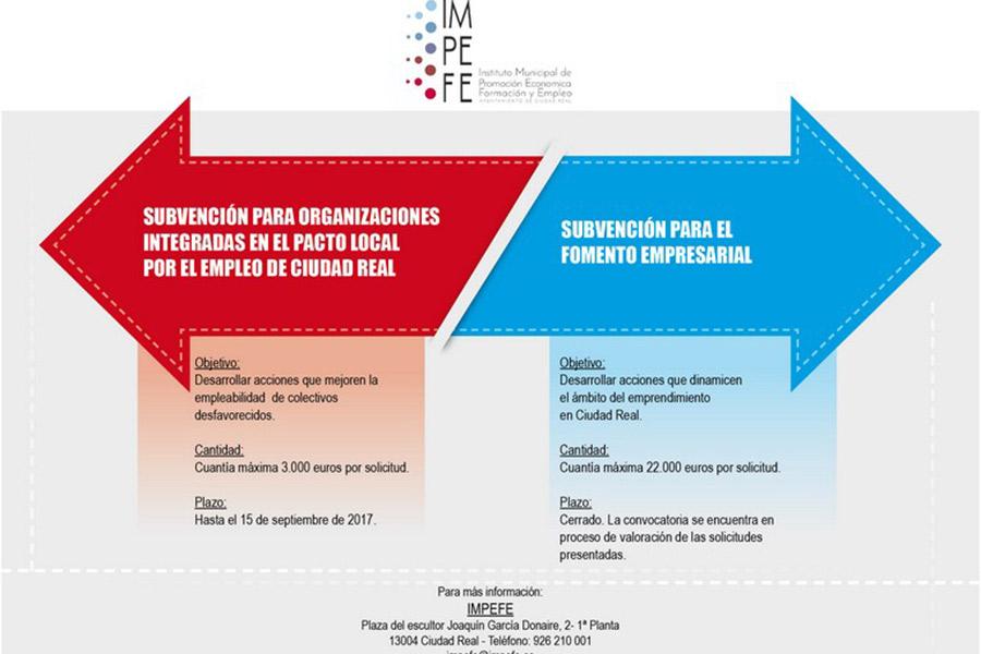 El IMPEFE ofrece subvenciones para apoyar la empleabilidad de colectivos desfavorecidos y dinamizar el emprendimiento