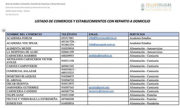 El Ayuntamiento de Collado Villalba pone en marcha un directorio de empresas locales de venta a domicilio